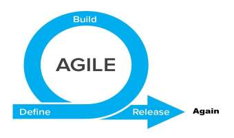 What is Agile ?
