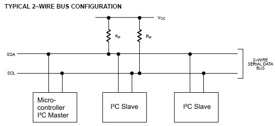 I2C Typical Connection