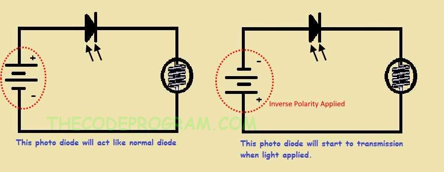 Photodiode Simply Connection to the Circuit
