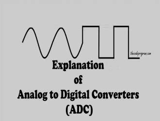 Explanation of Analog to Digital Converters (ADC)